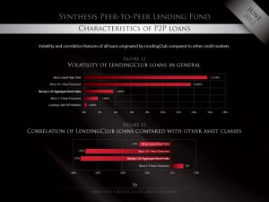 """Synthesis"" P2P FUND - digital brochure design"